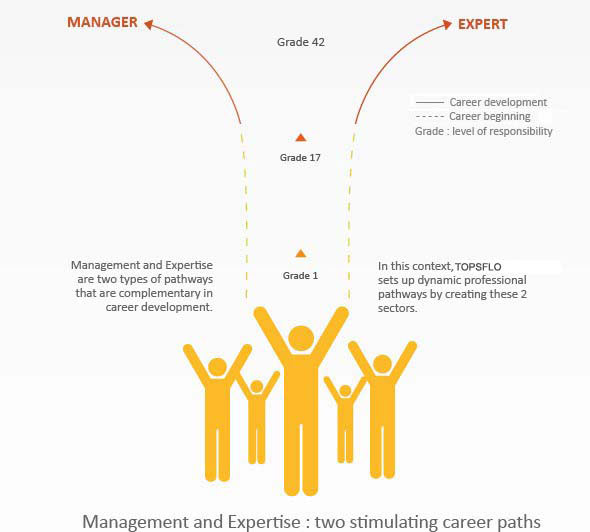 career-growth