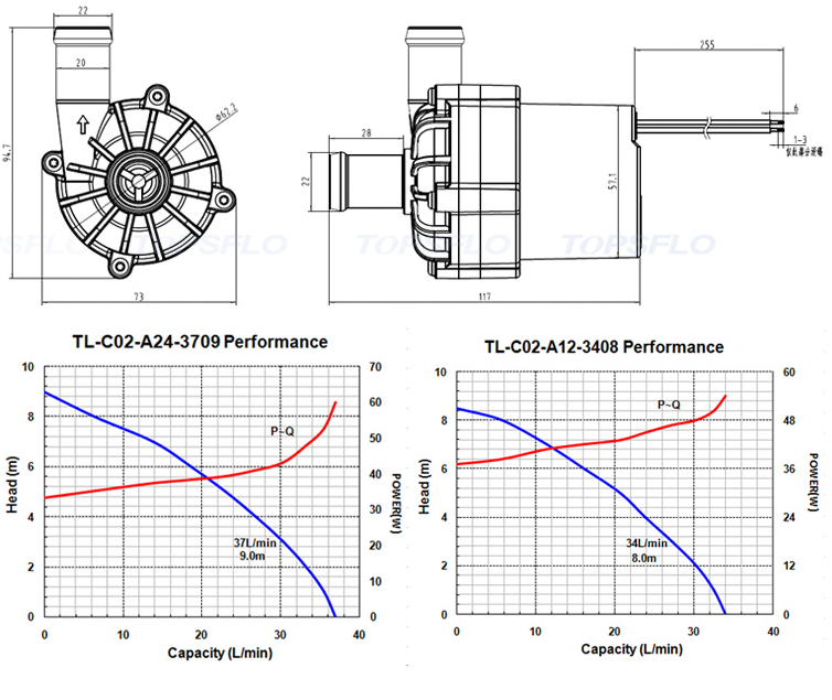 High Pressure Brushless DC water Pump